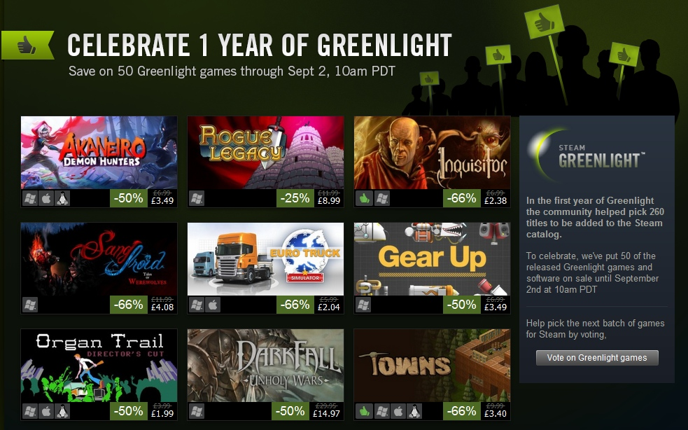 Celebrate Greenlight